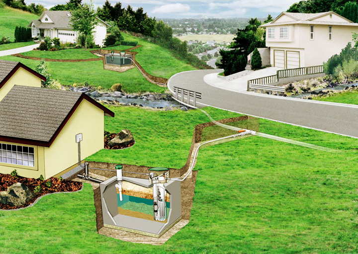 Osi systems design step systems for effluent collection for Gravity septic system design